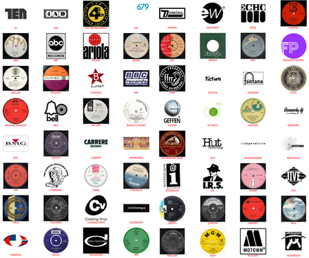 Top 100 Labels